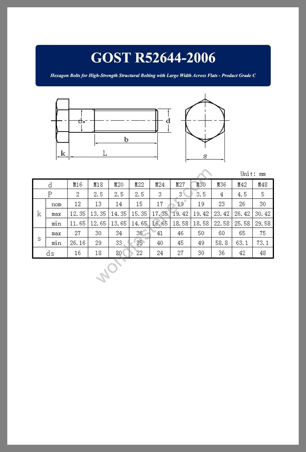 GOST R52644, GOST R52644 High-Strength Structural Bolting, fastener, screw, bolt, GOST bolt