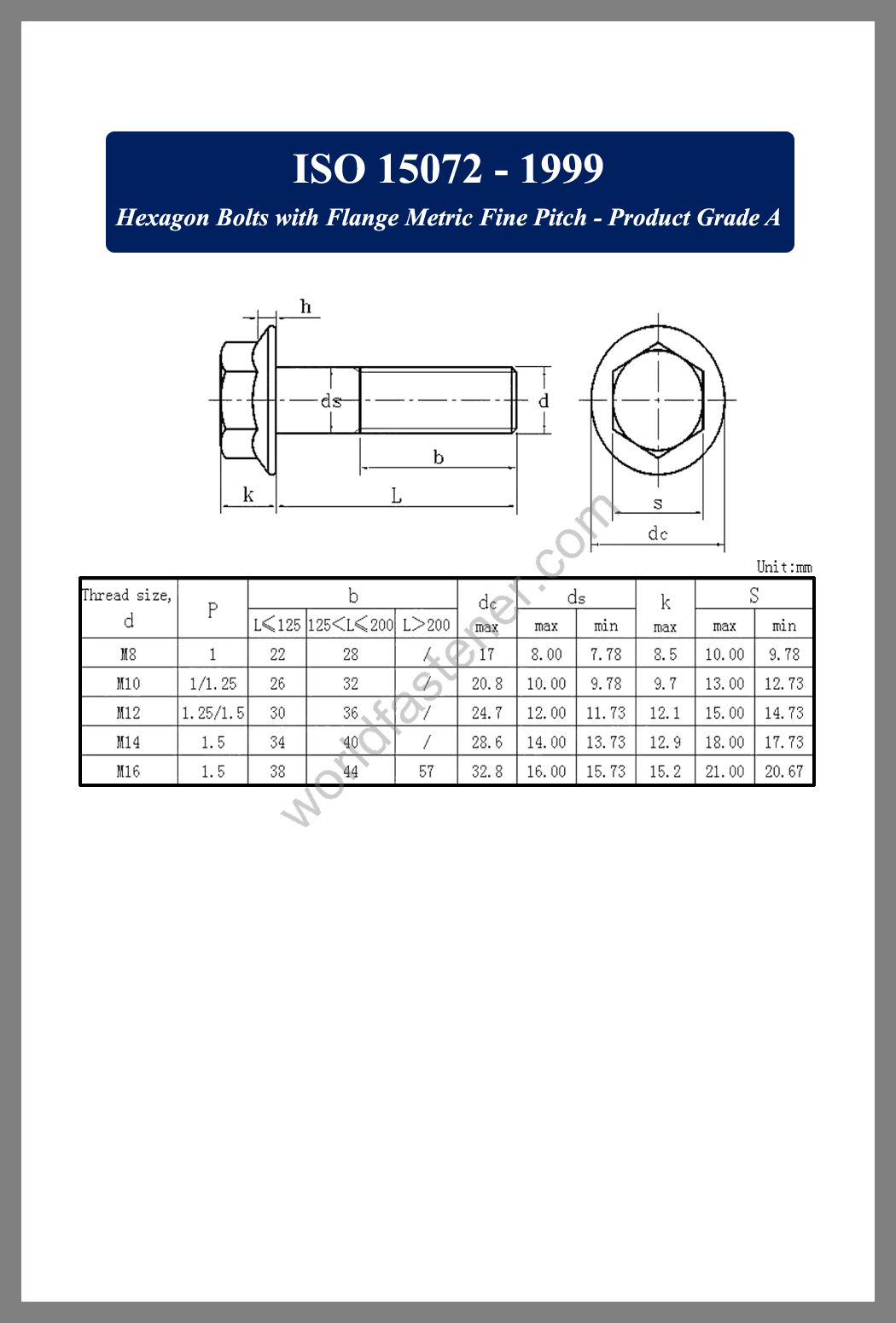 ISO 15072, ISO 15072 Flanged Bolts, Flange screws, fastener, screw, bolt, ISO bolts