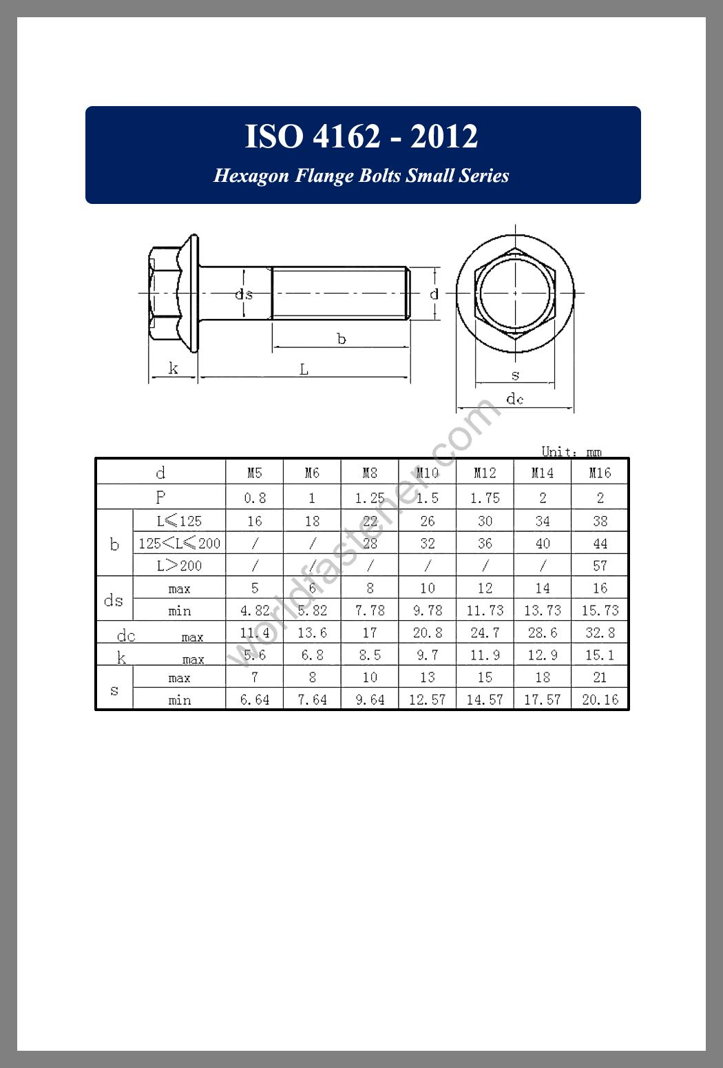 ISO 4162, ISO 4162 Flanged Bolts, Flange screws, fastener, screw, bolt, ISO bolts