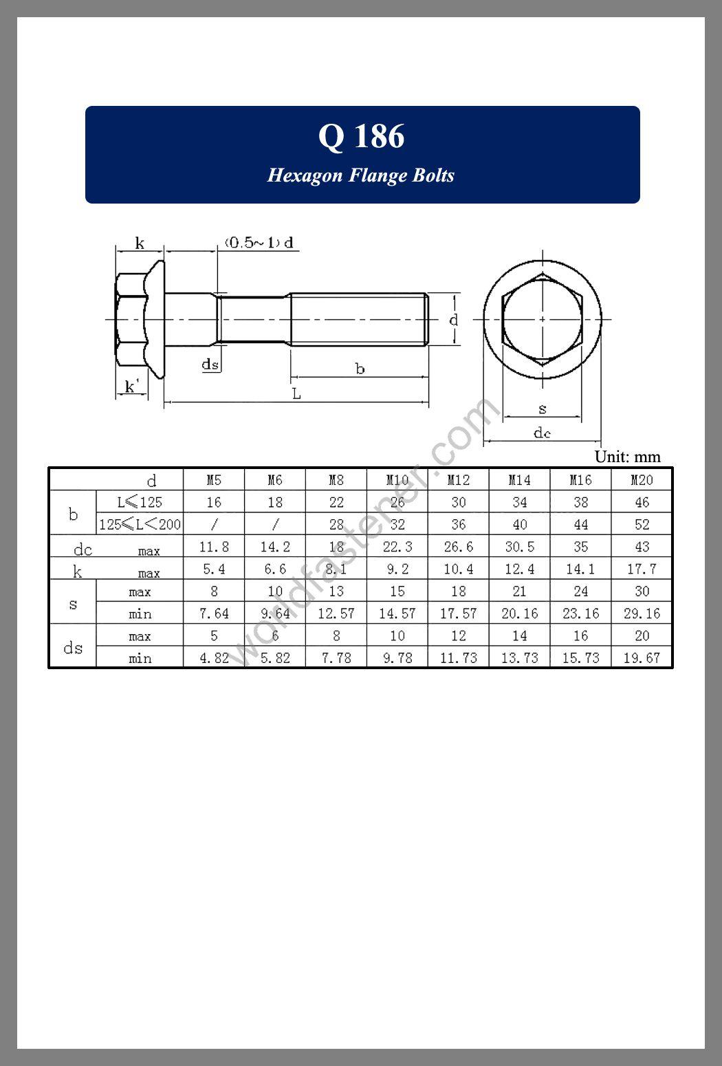 Q 186, Q 186 Flanged Bolts, Flange screws, fastener, screw, bolt, Q bolts