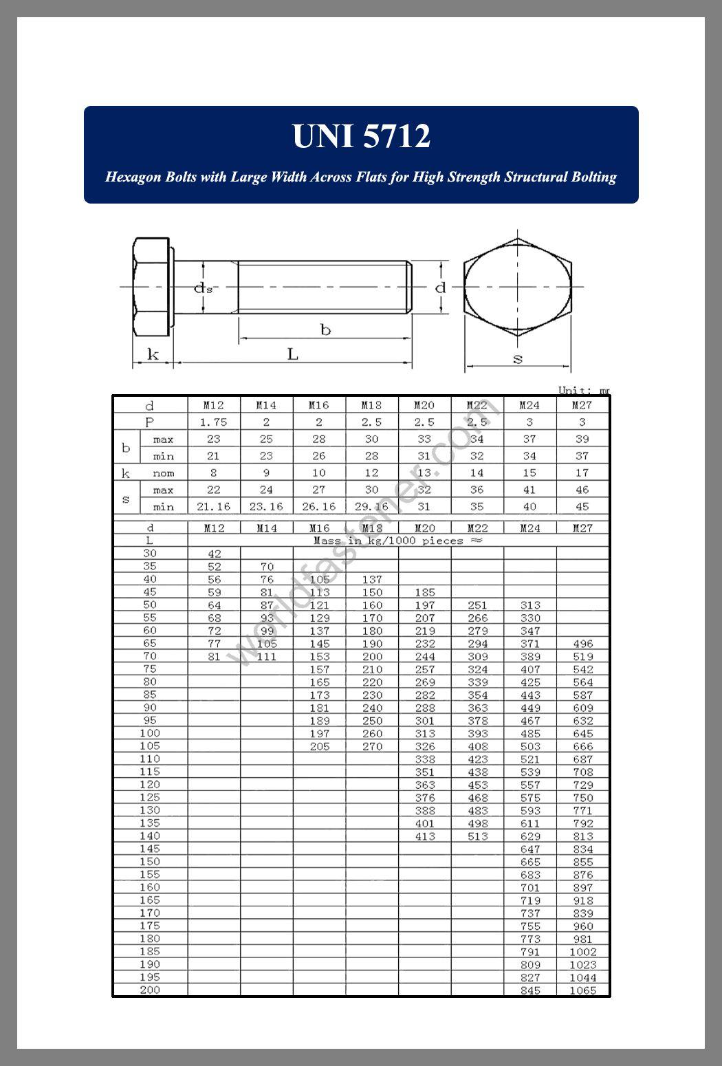 UNI 5712, UNI 5712 Strength Structural Bolting, fastener, screw, bolt, UNI Bolt
