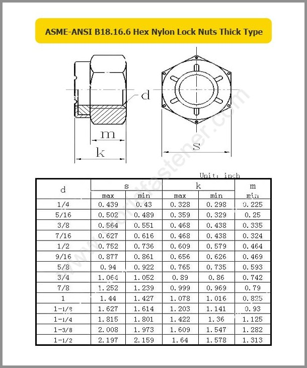 ASME-ANSI B18.16.6, Locking Nuts, Fastener, Nut, ASME Nut, ANSI Nut, Prevailing Torque Nuts
