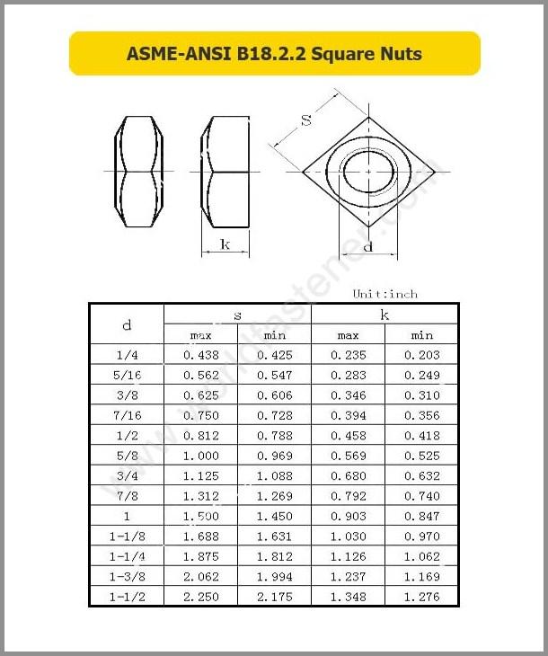 ASME-ANSI B18.2.2, Square Nut, Fastener, Nut, ASME Nut, ANSI Nut