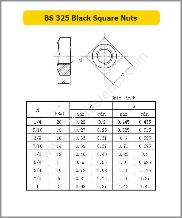 BS 325, Square Nut, Fastener, Nut, BS Nut