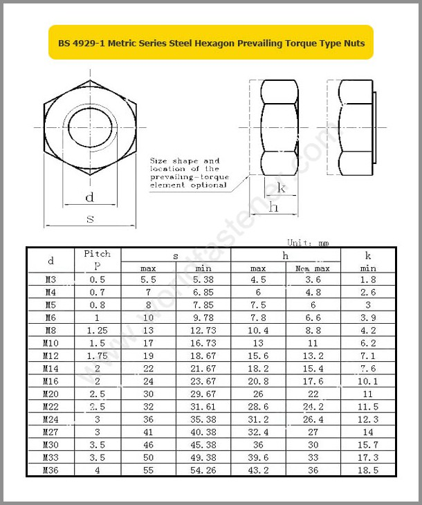 BS 4929-1, Locking Nuts, Fastener, Nut, BS Nut, Prevailing Torque Nuts
