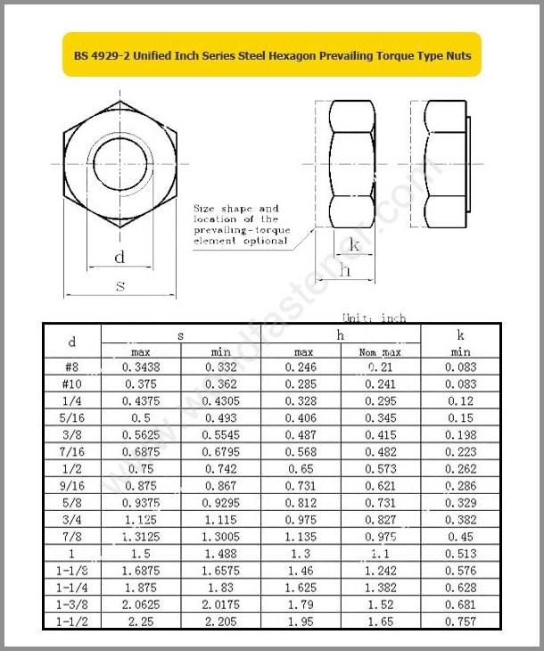 BS 4929-2, Locking Nuts, Fastener, Nut, BS Nut, Prevailing Torque Nuts