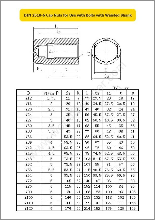 DIN 2510-7, Wheel Nut, Fastener, Nut, DIN Nut