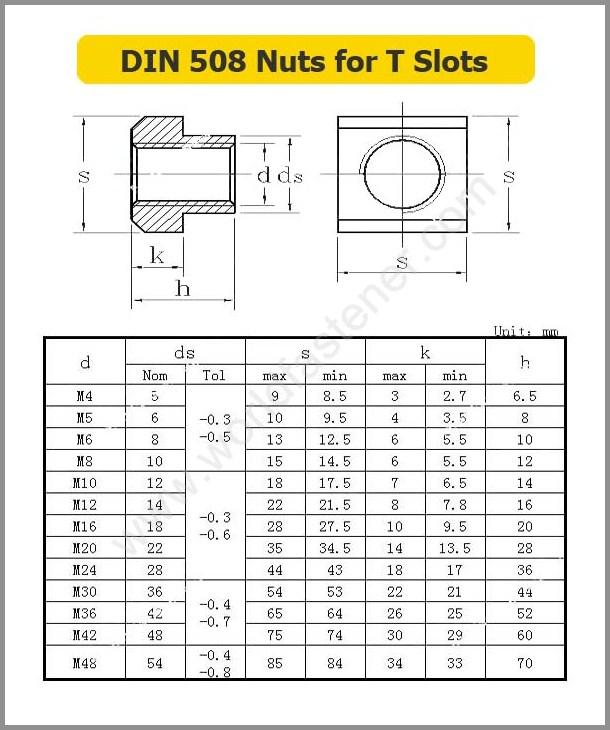 DIN 508, T Nut, Fastener, Nut, DIN Nut