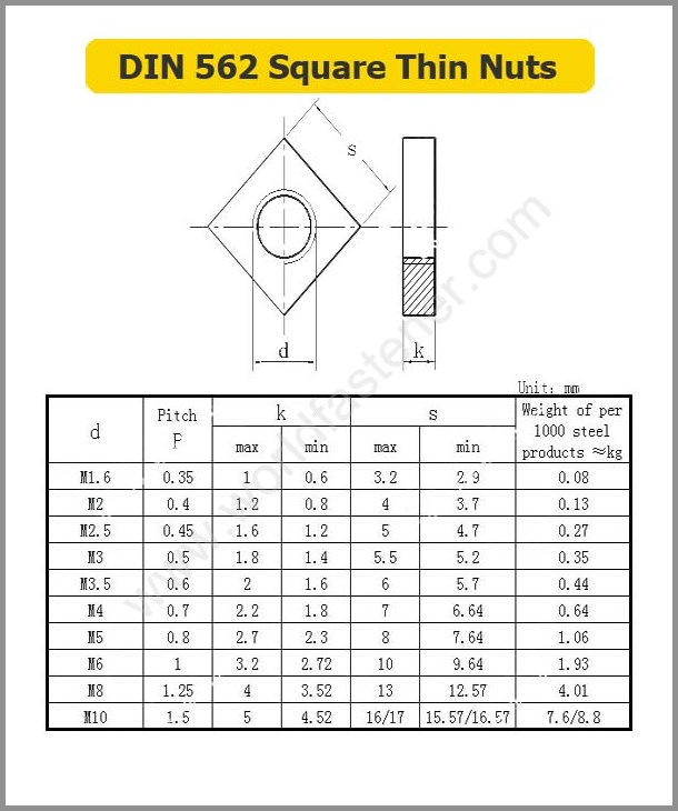 DIN 562, Square Nut, Fastener, Nut, DIN Nut