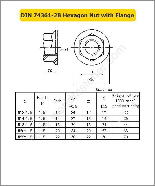 DIN 74361-2B, Wheel Nut, Fastener, Nut, DIN Nut