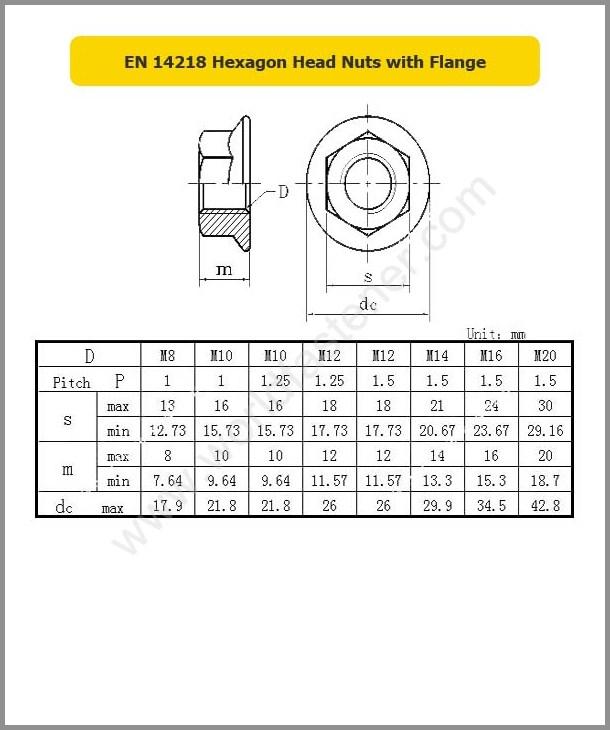 EN 14218 Hexagon Head Nuts with Flange, Flange Nut, fastener, nut, EN Nut