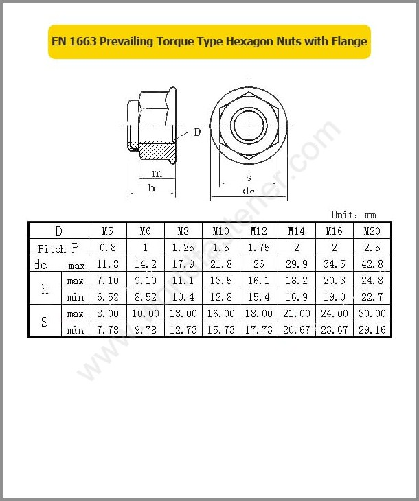EN 1663, Locking Nuts, Fastener, Nut, EN Nut, Prevailing Torque Nuts