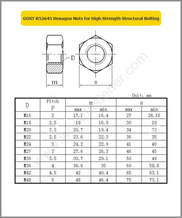 GOST R52645, High Strength Nuts, Fastener, Nut, GOST Nut