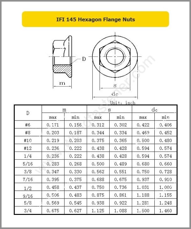 IFI 145 Hexagon Flange Nuts