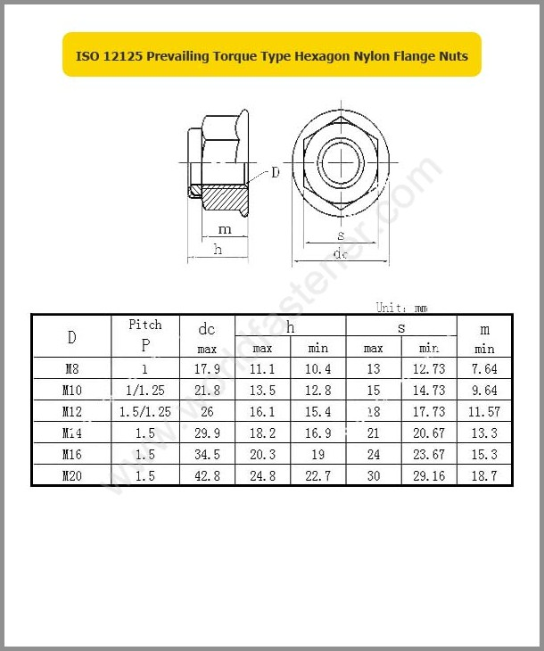 ISO 12125, Locking Nuts, Fastener, Nut, ISO Nut, Prevailing Torque Nuts