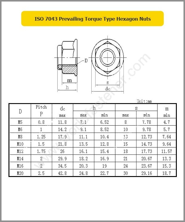 ISO 7043, Locking Nuts, Fastener, Nut, ISO Nut, Prevailing Torque Nuts