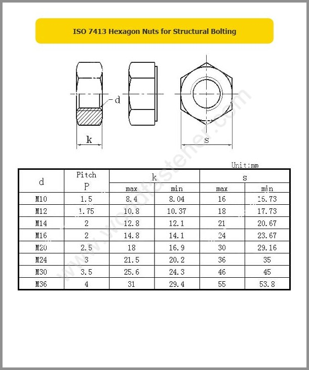 ISO 7413, High Strength Nuts, Fastener, Nut, ISO Nut