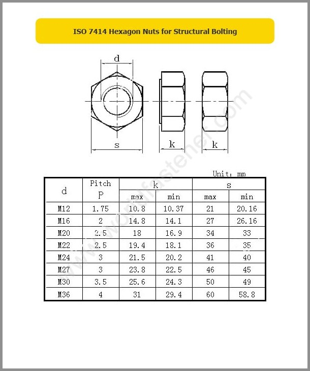 ISO 7414, High Strength Nuts, Fastener, Nut, ISO Nut