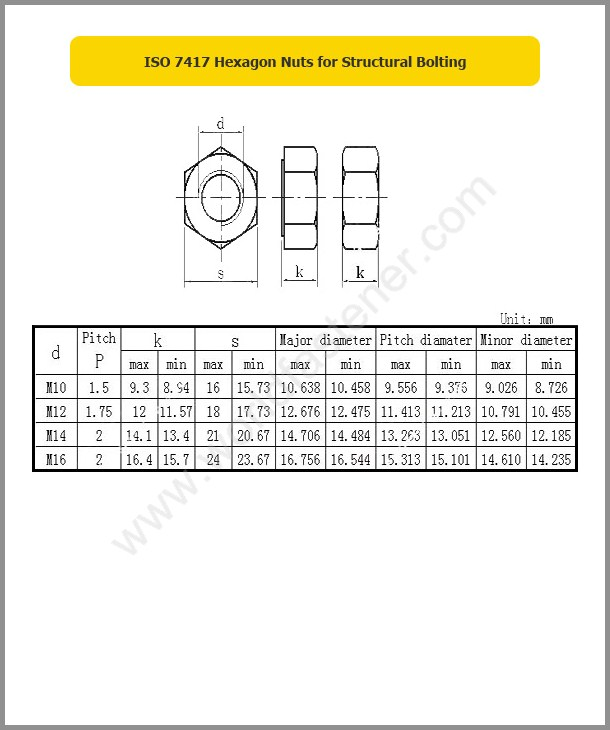 ISO 7417, High Strength Nuts, Fastener, Nut, ISO Nut