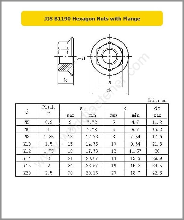 JIS B1190 Hexagon Nuts with Flange, Flange Nut, fastener, nut, JIS Nut