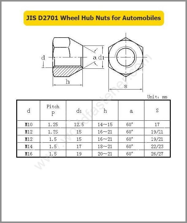 JIS D2701, Wheel Nut, Fastener, Nut, JIS Nut