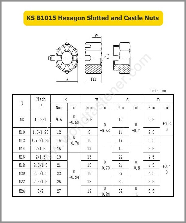 KS B1015, Slotted Nut, Fastener, Nut, KS Nut