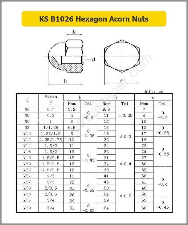 KS B1026 Hexagon Acorn Nuts, Acorn Nut, fastener, nut, KS Nuts