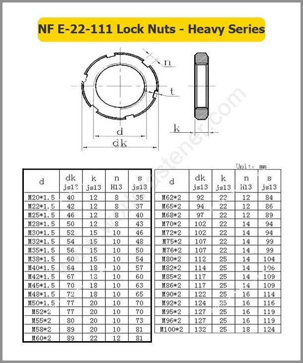 NF E22-111, Round, Fastener, Nut, NF Nut