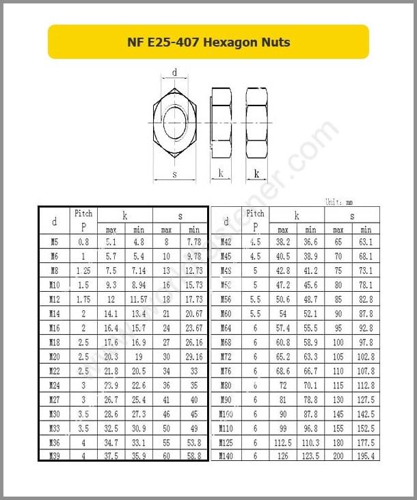 NF E25-407 Hexagon Nuts, Fastener, Nut, NF Nut