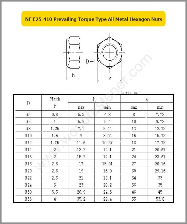 NF E25-410, Locking Nuts, Fastener, Nut, NF Nut, Prevailing Torque Nuts