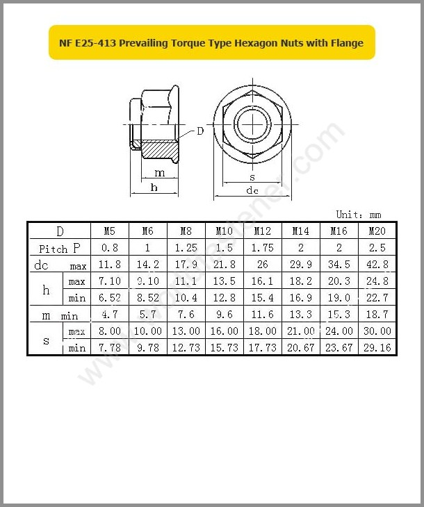 NF E25-413, Locking Nuts, Fastener, Nut, NF Nut, Prevailing Torque Nuts