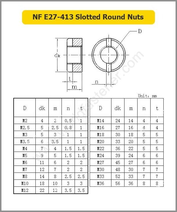 NF E27-413, Round, Fastener, Nut, NF Nut