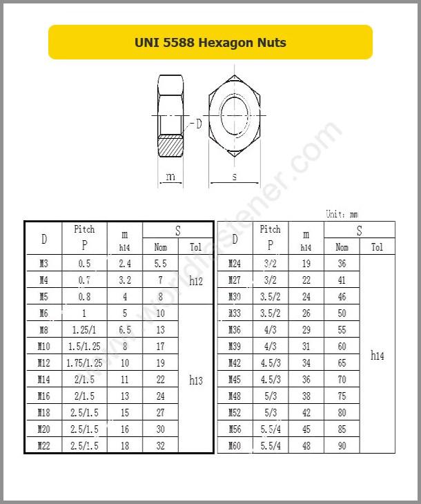 UNI 5588 Hexagon Nuts, Fastener, Nut, UNI Nut