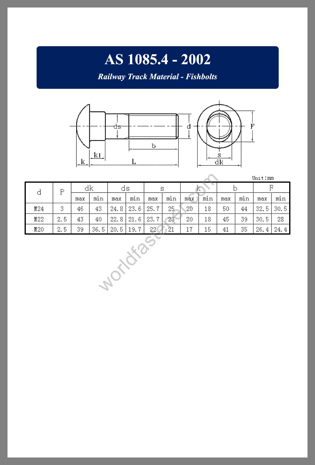AS 1085.4, AS 1085.4 Railway Track Material Fishbolts, fastener, screw, bolt