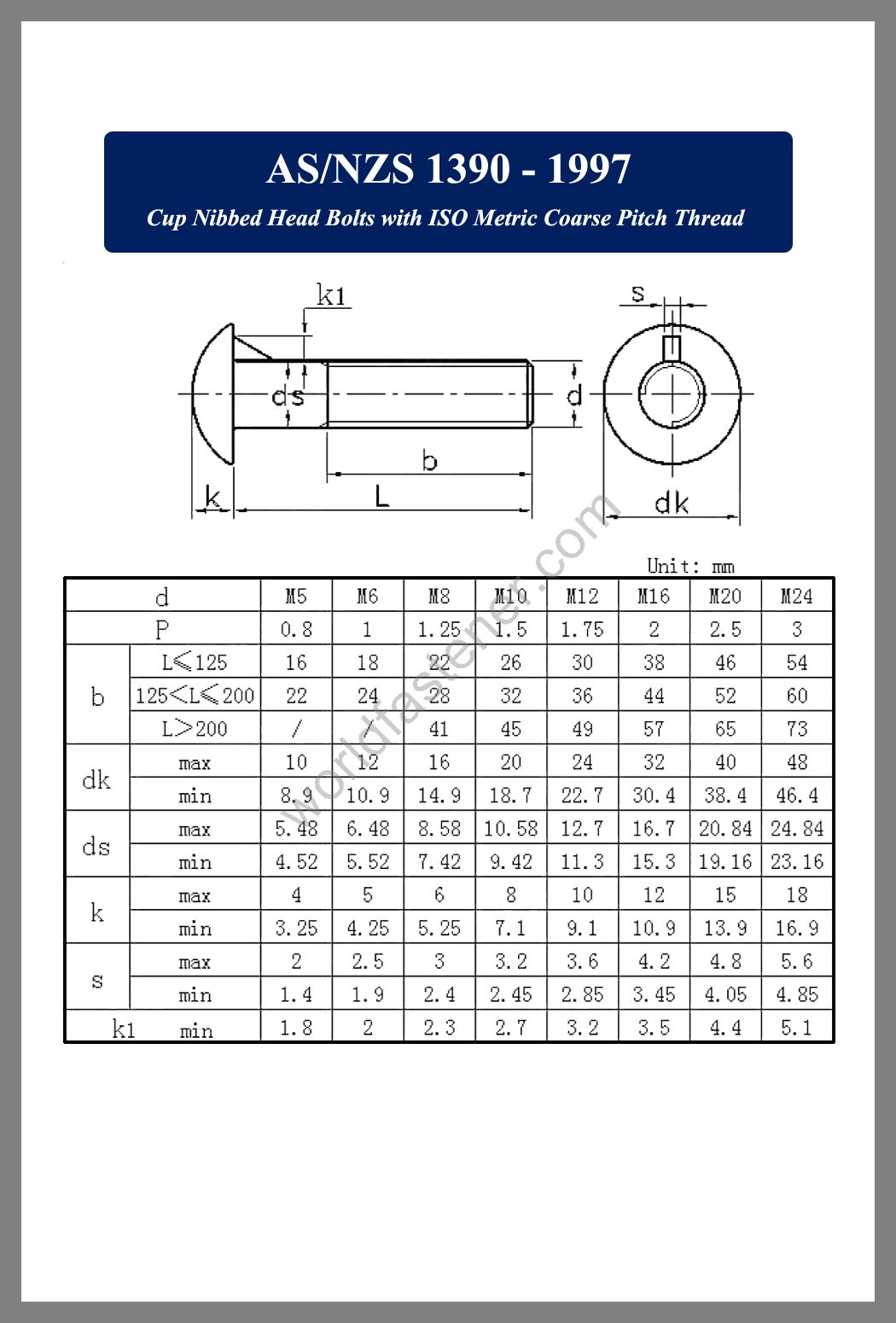 AS/NZS 1390, AS/NZS 1390 Cup Nibbed Head Bolts, fastener, screw, bolt