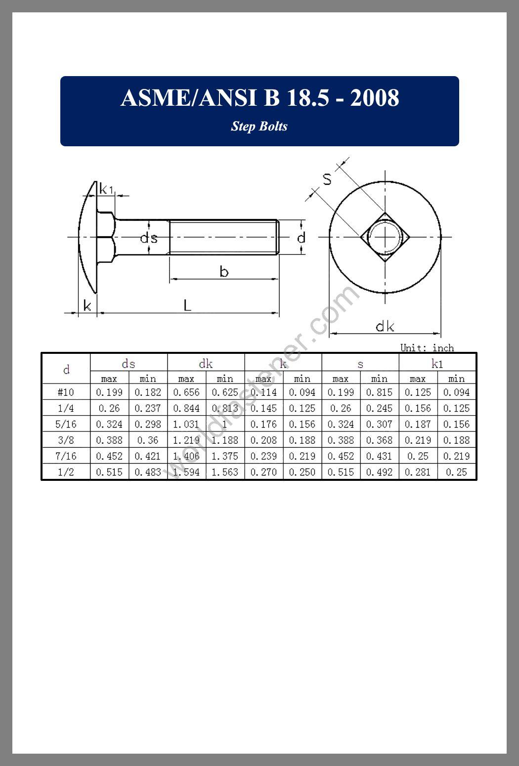 ASME-ANSI B18.5, ASME-ANSI B18.5 Round Head Bolts, fastener, screw, bolt