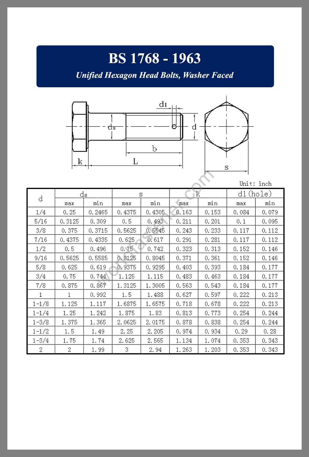 BS 1768, BS 1768 Unified Hexagon Head Bolts Washer Faced, fastener, screw, bolt, BS Bolt, BS fastener