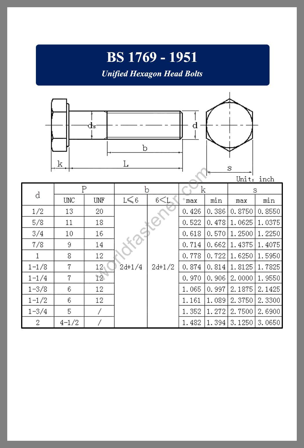 BS 1769, BS 1769 Unified Hexagon Head Bolts, fastener, screw, bolt, BS Bolt, BS fastener