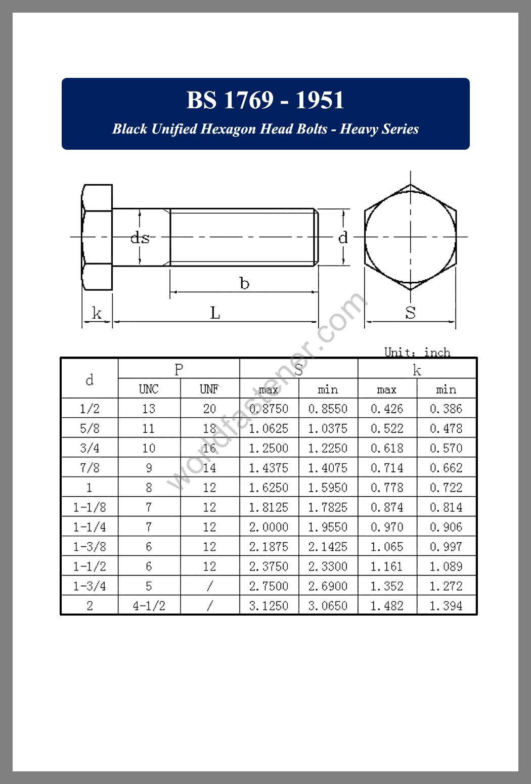 BS 1769, BS 1769 Black Unified Hexagon Head Bolts - Heavy Series, fastener, screw, bolt