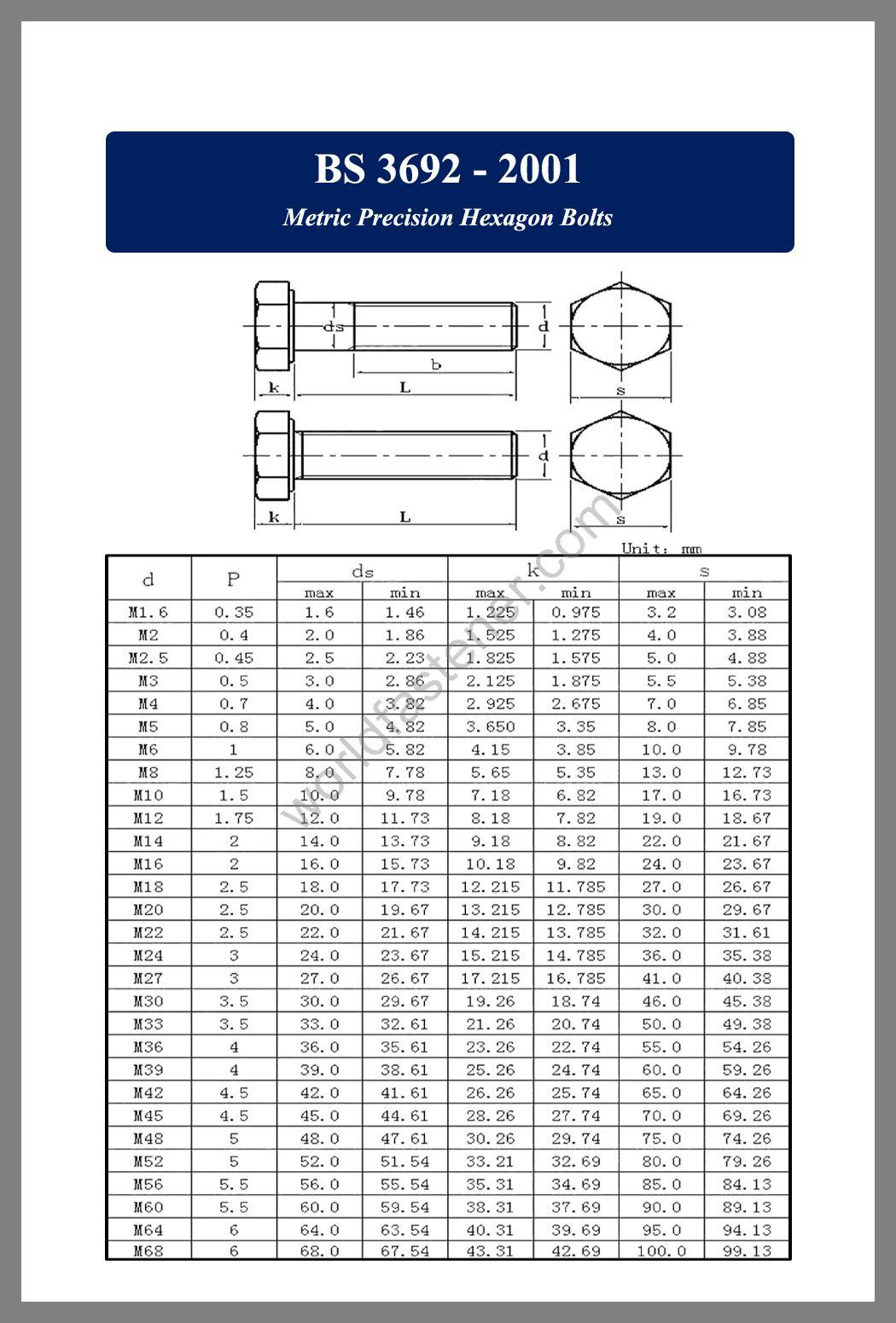 BS 3692, BS 3692 Metric Precision Hexagon Bolts, fastener, screw, bolt, BS Bolt, BS fastener