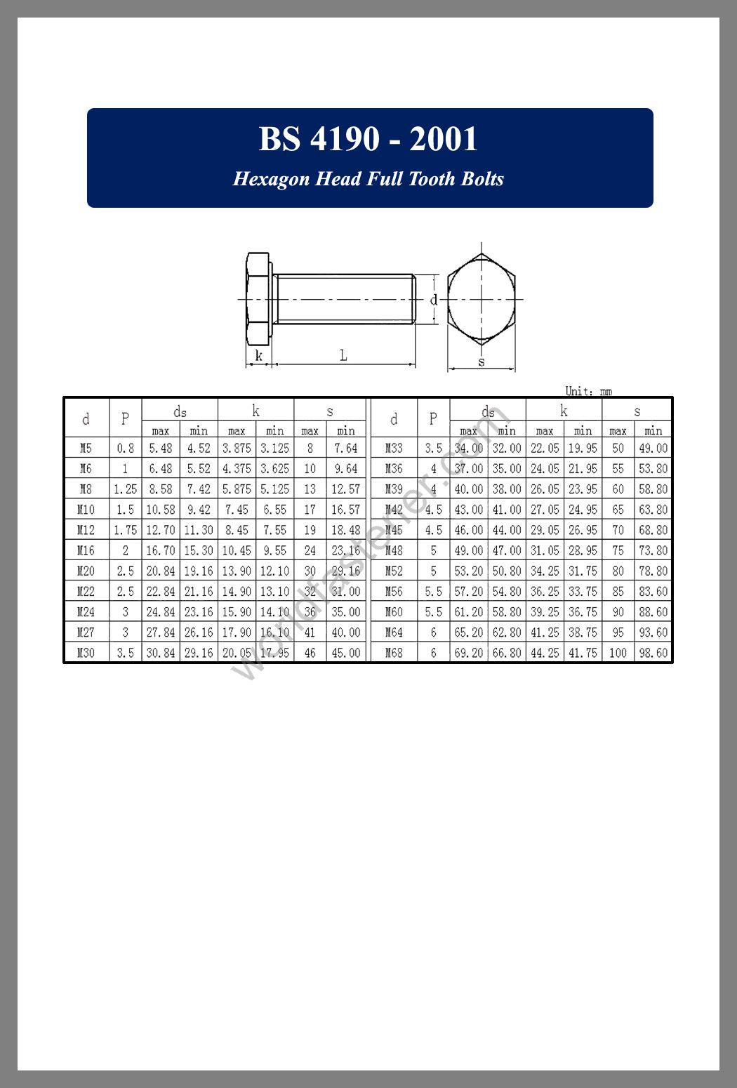 BS 4190, BS 4190 Hexagon Head Full Tooth Bolts, fastener, screw, bolt, BS Bolt, BS fastener