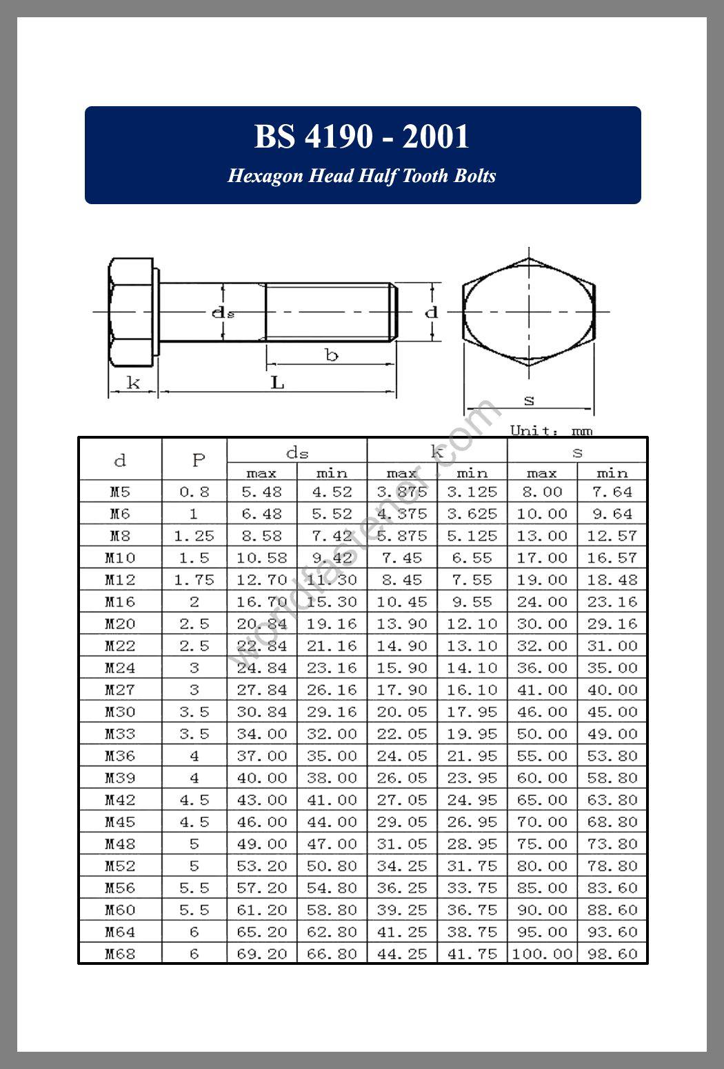 BS 4190, BS 4190 Hexagon Head Half Tooth Bolts, fastener, screw, bolt, BS Bolt, BS fastener