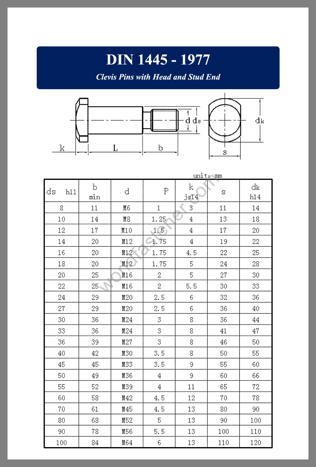 DIN 1445, DIN 1445 Clevis Pins, fastener, screw, bolt