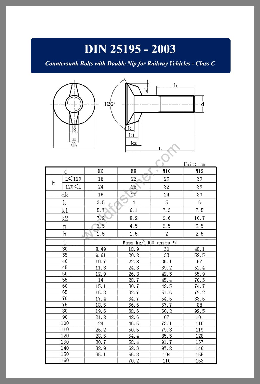 DIN 25195 Countersunk Bolts with Double Nip for Railway Vehicles-Class C, Countersunk Head Bolts, Countersunk Head Screws, fastener, screw, bolt, din standard bolts, din standard screws
