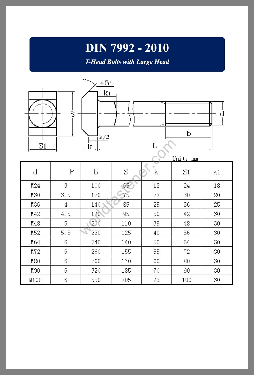 DIN 7992, DIN 7992 T-Head Bolts, fastener, screw, bolt