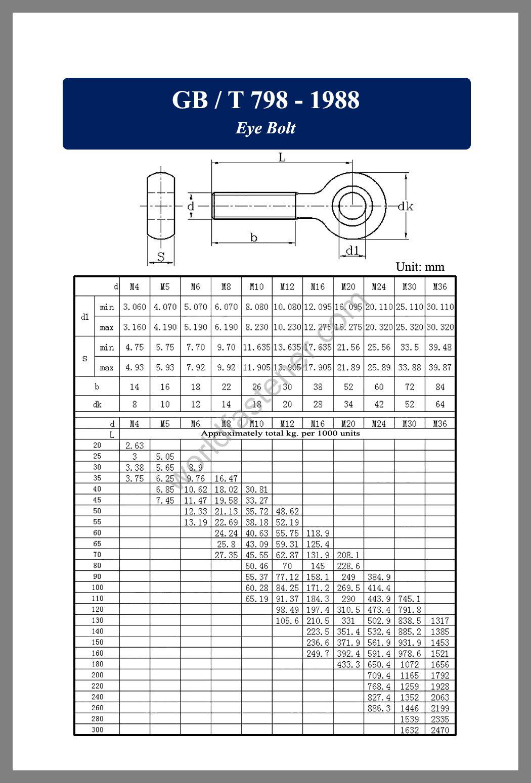 GB /T 798 Eye Bolts, Eye Bolts, fastener, screw, bolt, GB bolts, GB screws