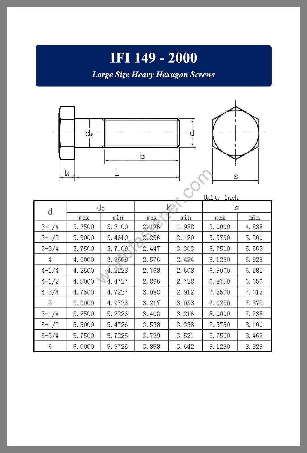 IFI 149, IFI 149 Large Size Heavy Hexagon Screws, fastener, screw, bolt, IFI bolt, IFI fastener
