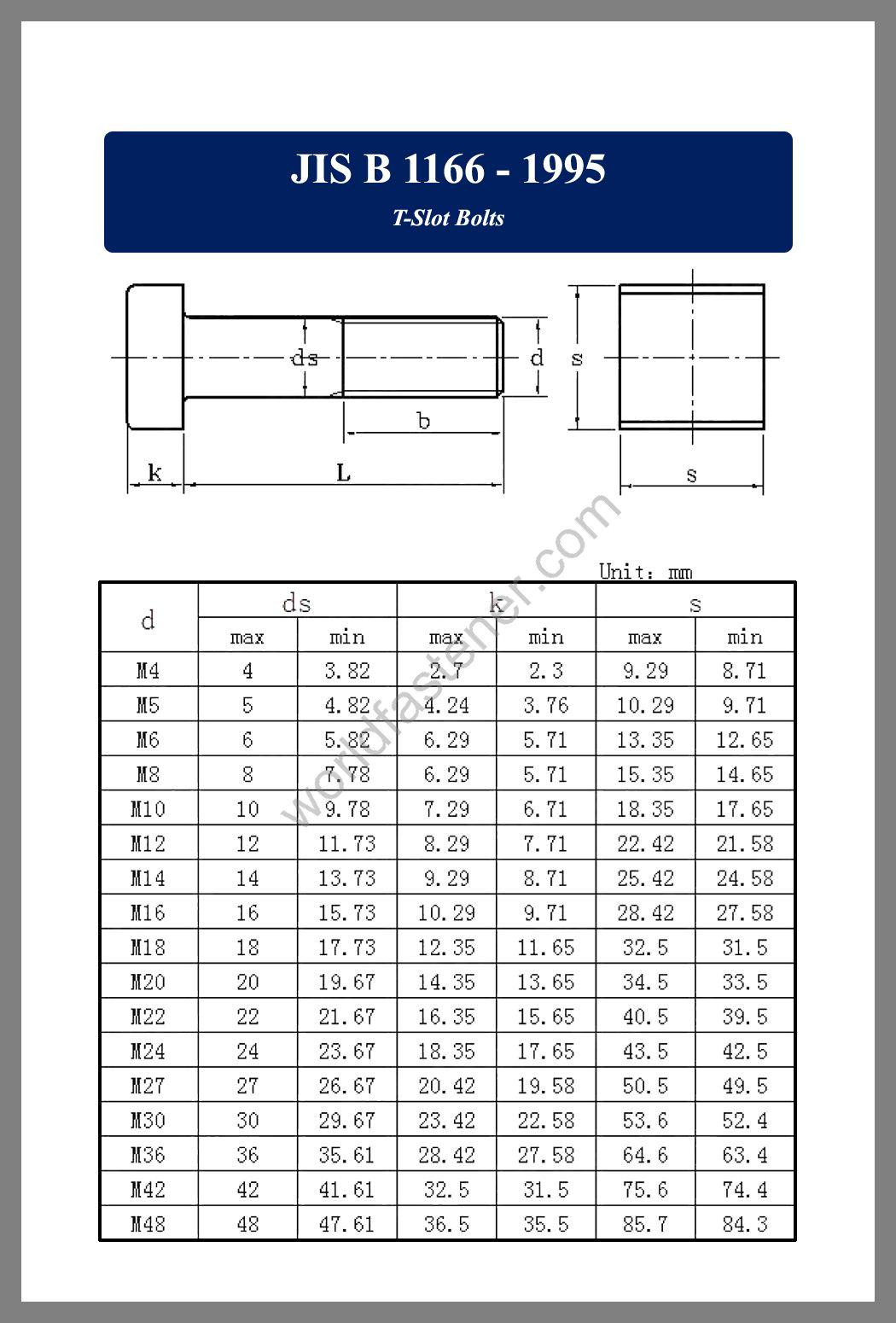 JIS B1166, JIS B1166 T-Slot Bolts, fastener, screw, bolt