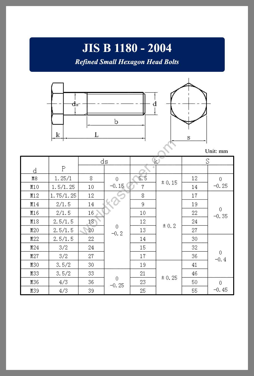 JIS B 1180, JIS B1180 Refined Small Hexagon Head Bolts, fastener, screw, bolt, JIS bolt, JIS fastener