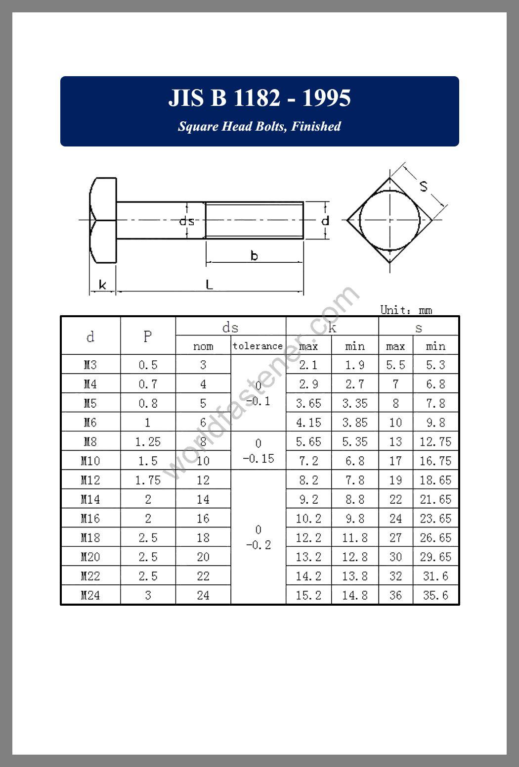 JIS B1182, JIS B1182 Square Head Bolts, fastener, screw, bolt